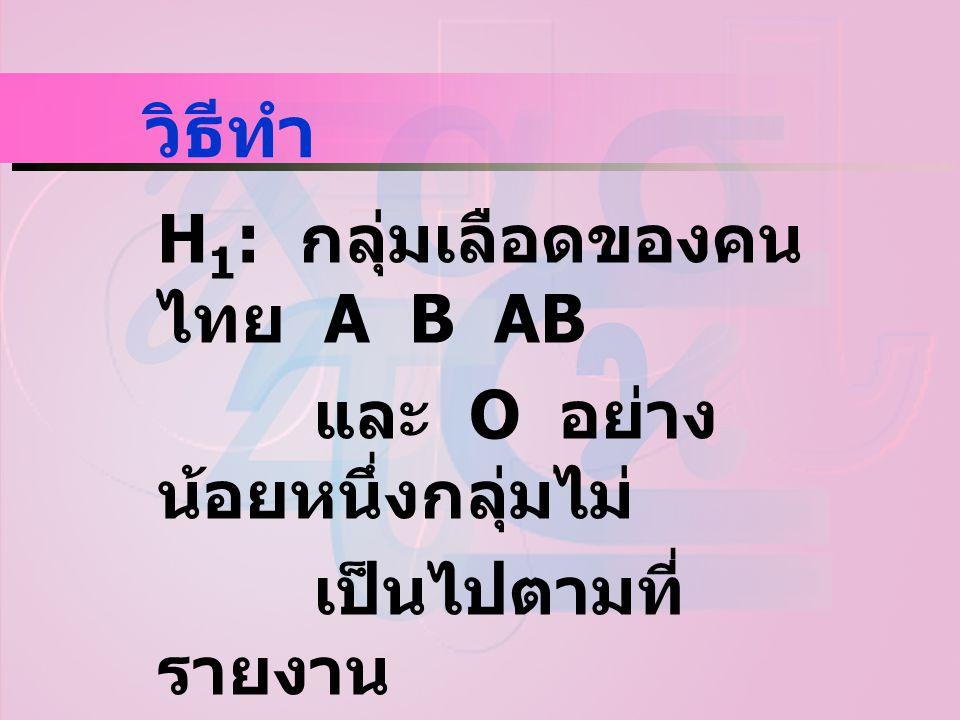 H 1 : กลุ่มเลือดของคน ไทย A B AB และ O อย่าง น้อยหนึ่งกลุ่มไม่ เป็นไปตามที่ รายงาน