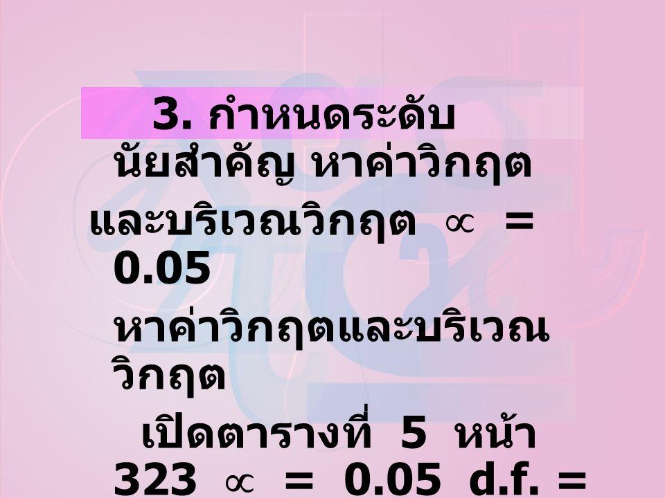 3. กำหนดระดับ นัยสำคัญ หาค่าวิกฤต และบริเวณวิกฤต  = 0.05 หาค่าวิกฤตและบริเวณ วิกฤต เปิดตารางที่ 5 หน้า 323  = 0.05 d.f. = 3