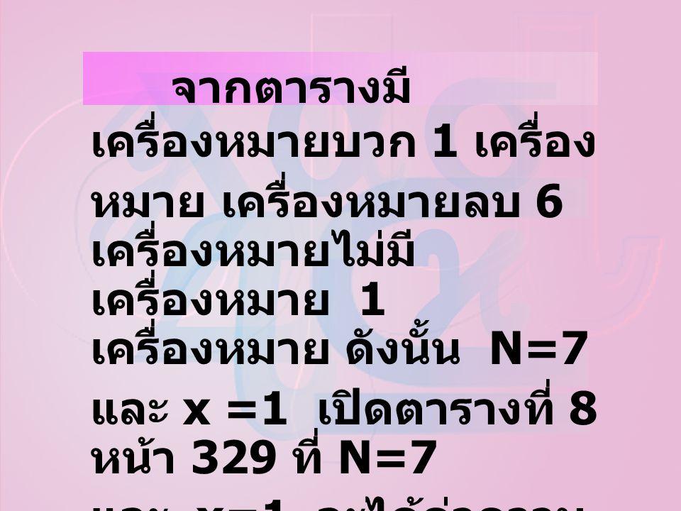 จากตารางมี เครื่องหมายบวก 1 เครื่อง หมาย เครื่องหมายลบ 6 เครื่องหมายไม่มี เครื่องหมาย 1 เครื่องหมาย ดังนั้น N=7 และ x =1 เปิดตารางที่ 8 หน้า 329 ที่ N