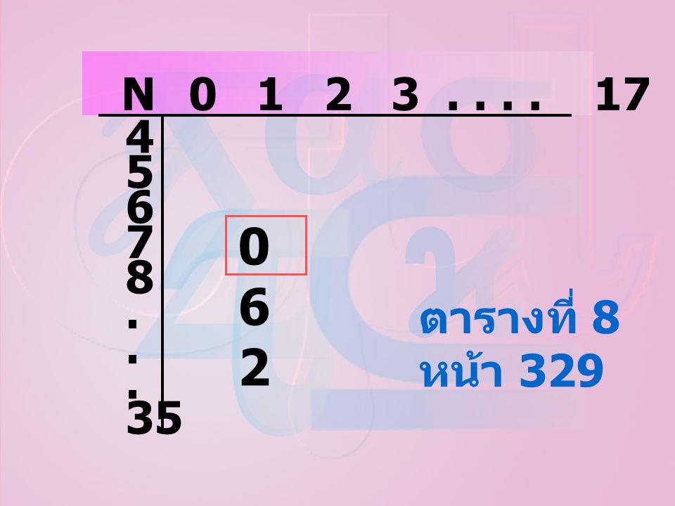 062062 ตารางที่ 8 หน้า 329 N0123....17 4 5 6 7 8. 35