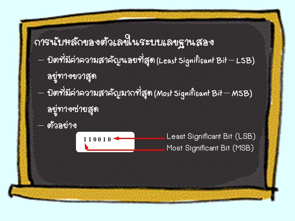 1 1 0 0 1 0 Least Significant Bit (LSB) Most Significant Bit (MSB) การนับหลักของตัวเลขในระบบเลขฐานสอง – บิตที่มีค่าความสำคัญน้อยที่สุด (Least Significant Bit – LSB) อยู่ทางขวาสุด – บิตที่มีค่าความสำคัญมากที่สุด (Most Significant Bit – MSB) อยู่ทางซ้ายสุด – ตัวอย่าง
