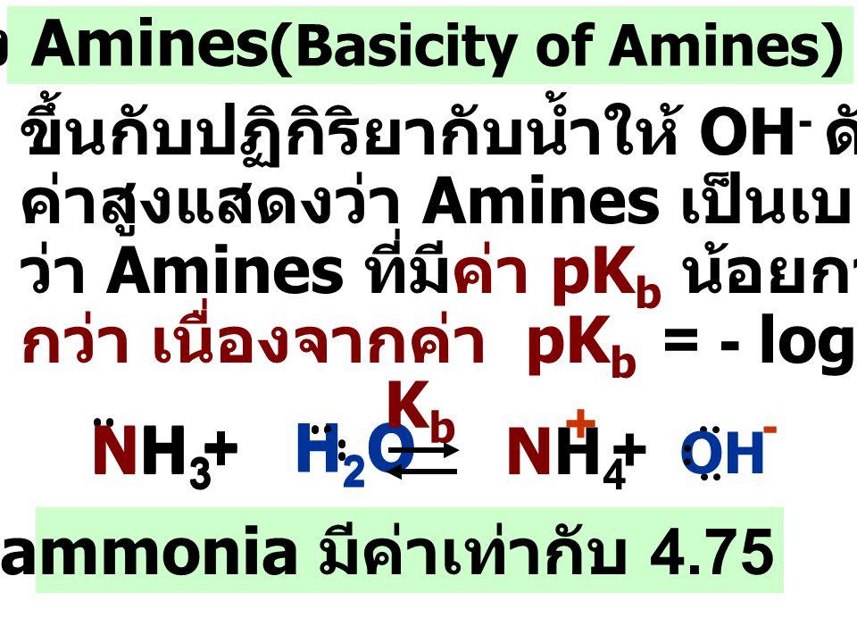ขึ้นกับปฏิกิริยากับน้ำให้ OH - ดังนั้นถ้า K b มี ค่าสูงแสดงว่า Amines เป็นเบสแก่ หรือกล่าว ว่า Amines ที่มีค่า pK b น้อยกว่าเป็นเบสแก่ กว่า เนื่องจากค่า pK b = - log K b ความเป็นเบสของ Amines (Basicity of Amines) + H 2 O NH3NH3 NH4NH4 + OH - + + H 2 O NH3NH3 K b ค่า pK b ของ ammonia มีค่าเท่ากับ 4.75