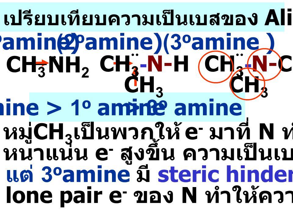 2 o amine > 1 o amine> 3 o amine NH 2 CH 3 CH 3 -N-CH 3 CH 3 แต่ 3 o amine มี steric hindered ( ขวางกั้น ) ของ lone pair e - ของ N ทำให้ความเป็นเบสลดลง CH 3 -N-H CH 3 หมู่ CH 3 เป็นพวกให้ e - มาที่ N ทำให้มีความ หนาแน่น e - สูงขึ้น ความเป็นเบสก็จะเพิ่มขึ้น (1 o amine) (2 o amine) (3 o amine ) เปรียบเทียบความเป็นเบสขอ ง Aliphatic amine