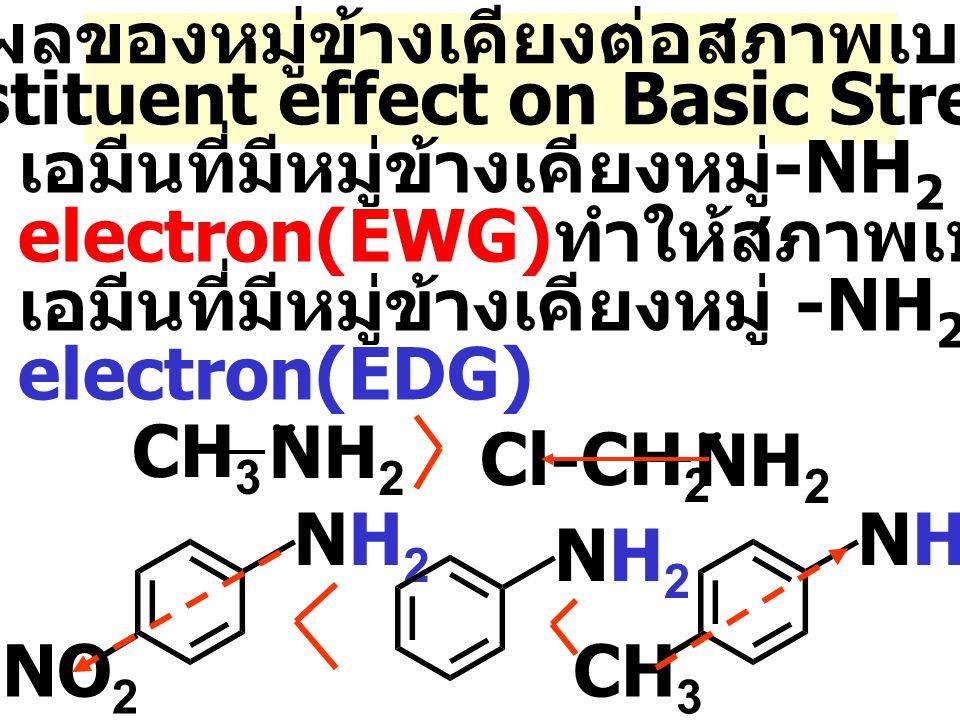 ผลของหมู่ข้างเคียงต่อสภาพเบส (Substituent effect on Basic Strenght) เอมีนที่มีหมู่ข้างเคียงหมู่ -NH 2 เป็นหมู่ดึง electron(EWG) ทำให้สภาพเบส ลดลงกว่า เอมีนที่มีหมู่ข้างเคียงหมู่ -NH 2 เป็นหมู่ให้ electron(EDG) NH 2 Cl-CH 2 NH 2 CH 3 NH2NH2 NH2NH2 NO 2 NH2NH2