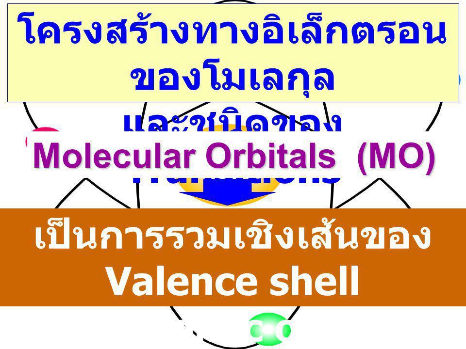 โครงสร้างทางอิเล็กตรอน ของโมเลกุล และชนิดของ Transitions Molecular Orbitals (MO) เป็นการรวมเชิงเส้นของ Valence shell ของ Atomic orbitals
