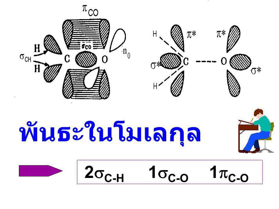 Ground State Configuration Formaldehyde HHHH C=O H : 1S 1 C : 1S 2 2S 2 2P 2 O : 1S 2 2S 2 2P 4 H : 1S 1 มีอิเล็กตรอน 16 ตัวใน s- และ P-orbital
