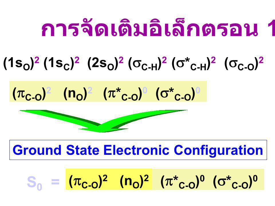 การจัดเรียงระดับพลังงาน  * C-O  * C-O nOnO  C-O  C-O  * C-H  C-H 2s O 1s O 1s C