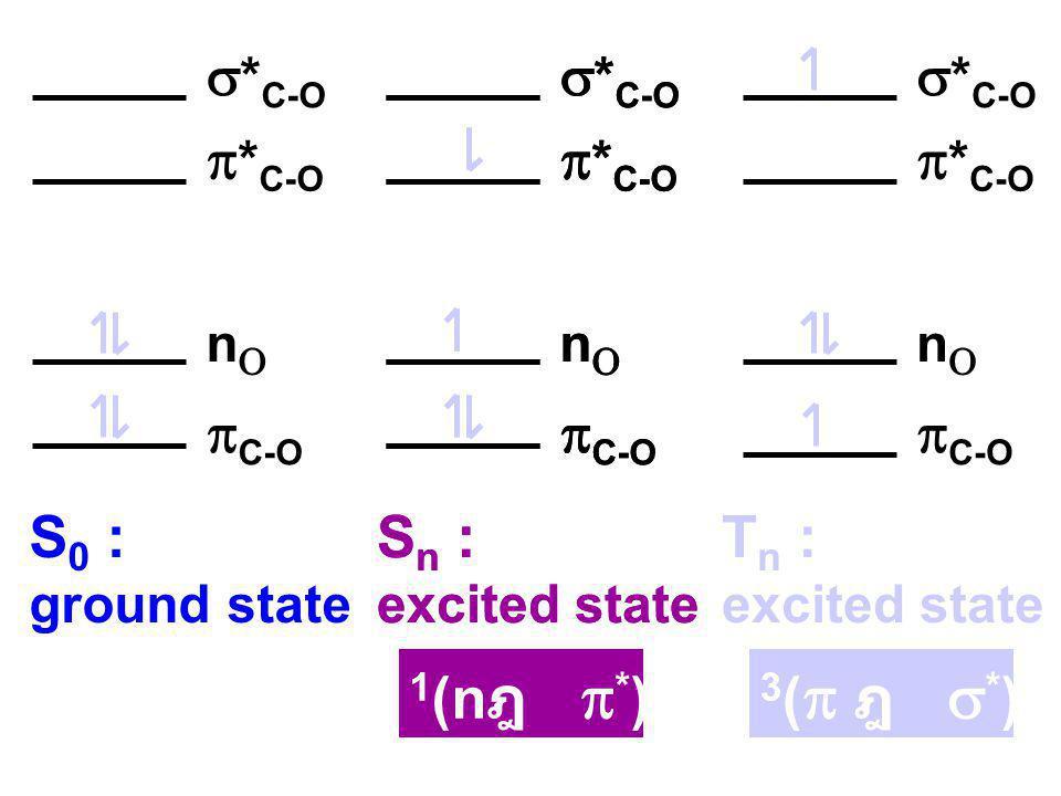การจัดเติมอิเล็กตรอน 16 ตัว (1s O ) 2 (1s C ) 2 (2s O ) 2 (  C-H ) 2 (   C-H ) 2 (  C-O ) 2 (  C-O ) 2 (n O ) 2 (   C-O ) 0 (   C-O ) 0 Ground State Electronic Configuration S 0 = (  C-O ) 2 (n O ) 2 (   C-O ) 0 (   C-O ) 0 (  C-O ) 2 (n O ) 2