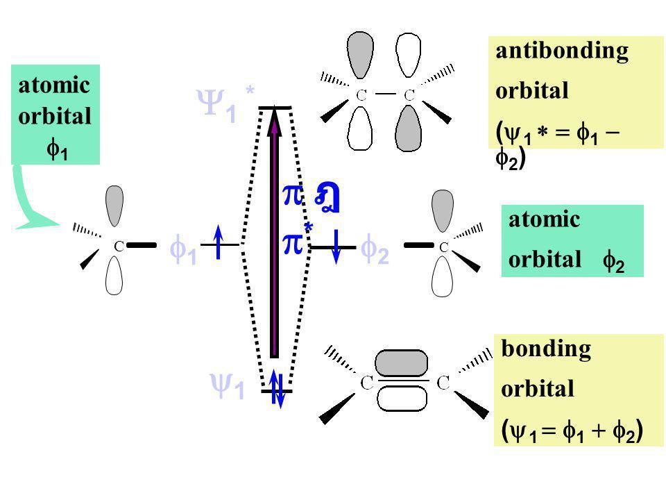  ฎ  Transition C = CC = C H H H H Ethylene (a) Transitions    CC  CC  (b) Configurations (c) States   T1T1 S1S1 S0S0