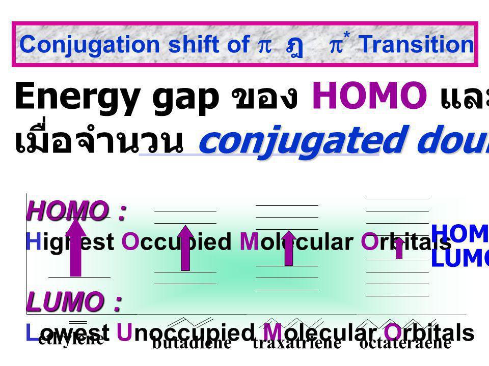   C C atomic orbital   atomic orbital    bonding orbital (         ฎ      antibonding orbital (        
