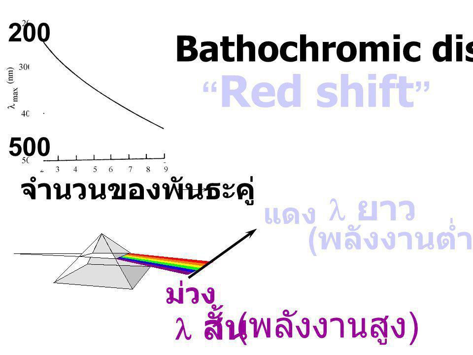       170 nm 217 nm ( = อิเล็กตรอน ) C = C ener gy C = C 175 nm (forbidden)