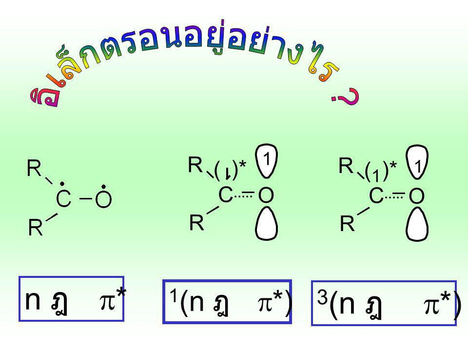 R R O C 1 ( 1 )* n ฎ  * 1 (n ฎ  *) 3 (n ฎ  *) R R O C ( )* 1