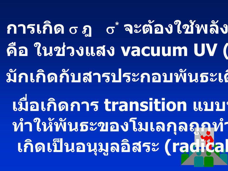  ฎ  Transition CC CC  *  C N   *