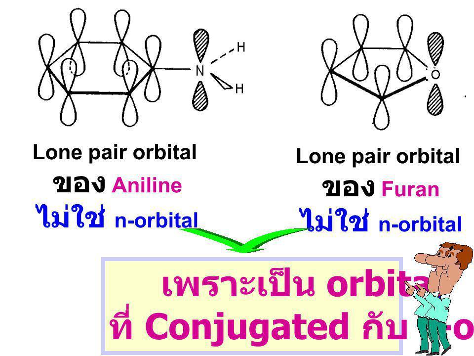 n-Orbital (non-bonding Orbital) orbital ที่บรรจุคู่ของอิเล็กตรอน ที่ไม่ใช้ในการสร้างพันธะ ( คู่อิเล็กตรอนโดดเดี่ยว : lone pair electron) n-orbital of Carbonyl group n-orbital of Pyridine