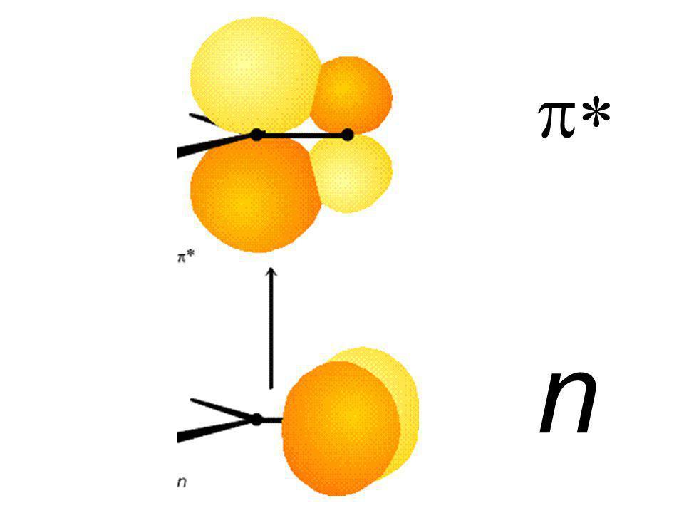 Lone pair orbital ของ Aniline ไม่ใช่ n-orbital Lone pair orbital ของ Furan ไม่ใช่ n-orbital เพราะเป็น orbital ที่ Conjugated กับ  -orbital