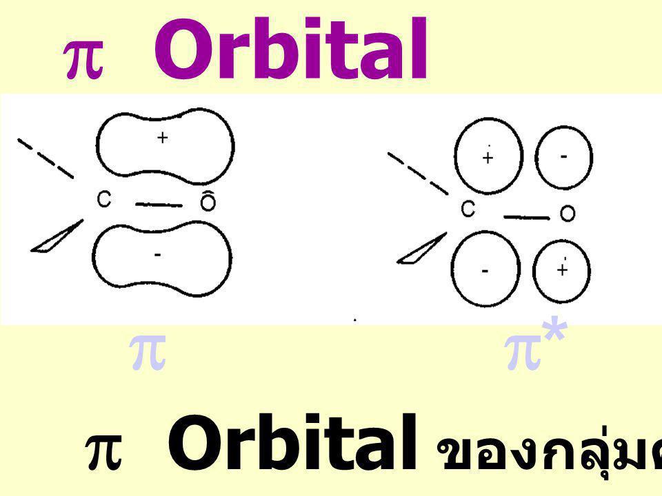  Orbital  Orbital ของกลุ่มคาร์บอนิล  *