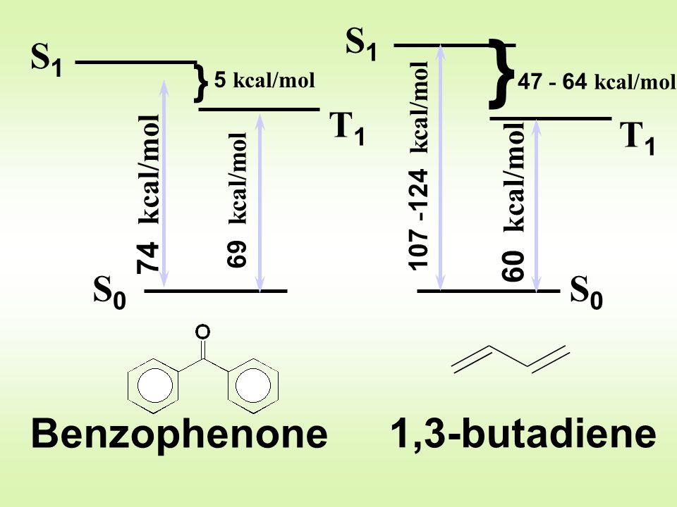} 47 - 64 kcal/mol S0S0 S1S1 T1T1 107 -124 kcal/mol 60 kcal/mol 1,3-butadiene S 1 - T 1 >> 5 kcal mol -1 เกิด ISC ไม่ได้