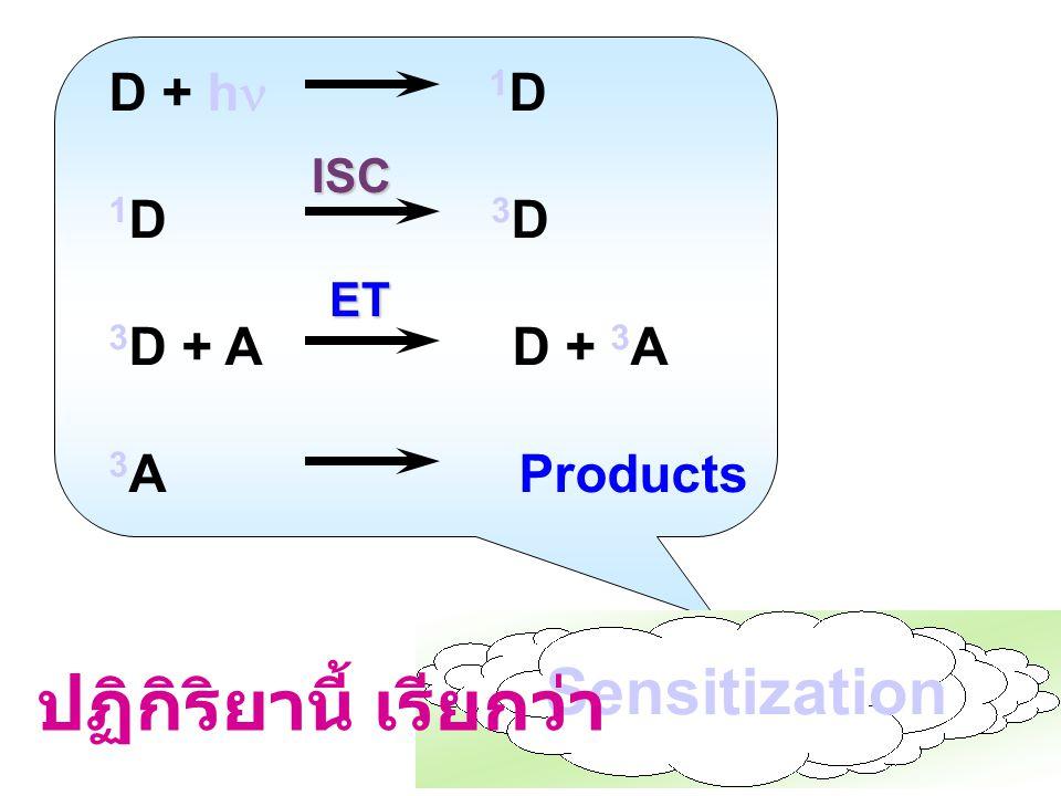 D + h  1 D 1 D 3 D 3 D + A D + 3 A 3 A Products ISC ET