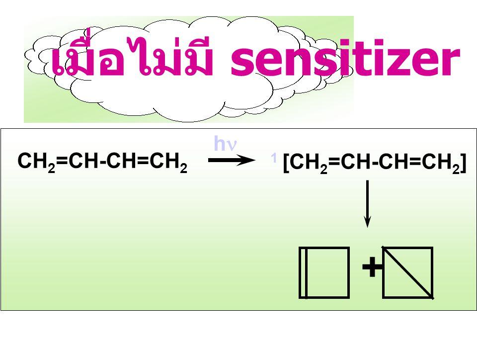 D + h  1 D 1 D 3 D 3 D + A D + 3 A 3 A Products ISC ET Sensitization ปฏิกิริยานี้ เรียกว่า
