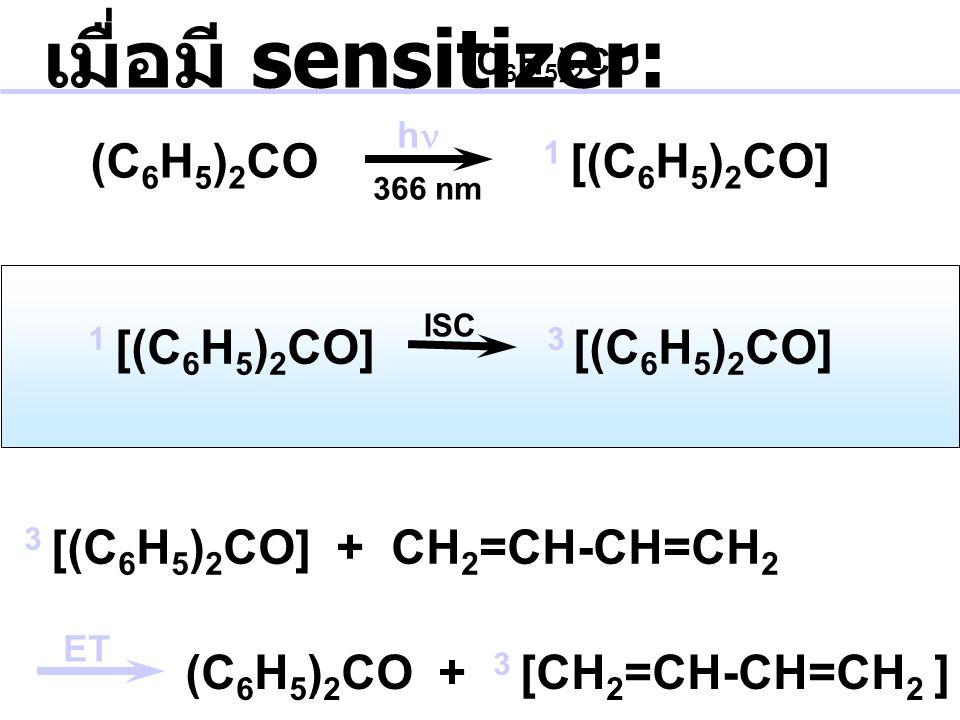 CH 2 =CH-CH=CH 2 h  1 [CH 2 =CH-CH=CH 2 ] + เมื่อไม่มี sensitizer