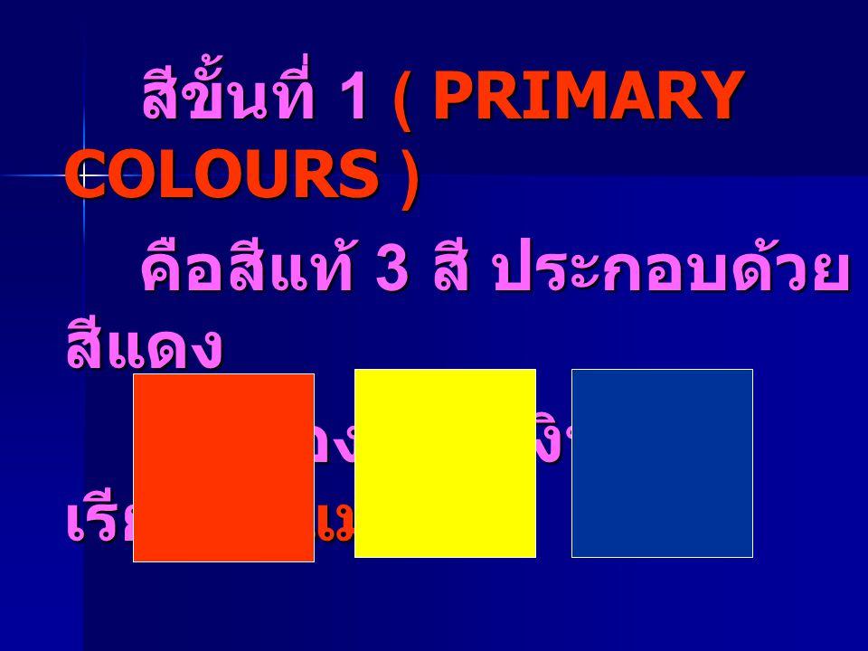 สีขั้นที่ 2 คือการผสม กันของสี สีขั้นที่ 2 คือการผสม กันของสี ขั้นที่ 1 ทีละคู่ จะได้สี เพิ่มขึ้นอีก ขั้นที่ 1 ทีละคู่ จะได้สี เพิ่มขึ้นอีก 3 สี คือ 3 สี คือ สีแดง + สีเหลือง = สีส้ม สีแดง + สีเหลือง = สีส้ม สีน้ำเงิน + สีเหลือง = สีเขียว สีน้ำเงิน + สีเหลือง = สีเขียว สีแดง + สีน้ำเงิน = สีม่วง สีแดง + สีน้ำเงิน = สีม่วง