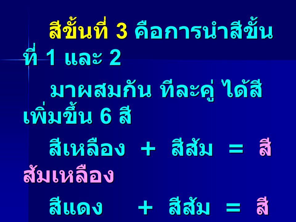 สีขั้นที่ 3 คือการนำสีขั้น ที่ 1 และ 2 สีขั้นที่ 3 คือการนำสีขั้น ที่ 1 และ 2 มาผสมกัน ทีละคู่ ได้สี เพิ่มขึ้น 6 สี มาผสมกัน ทีละคู่ ได้สี เพิ่มขึ้น 6
