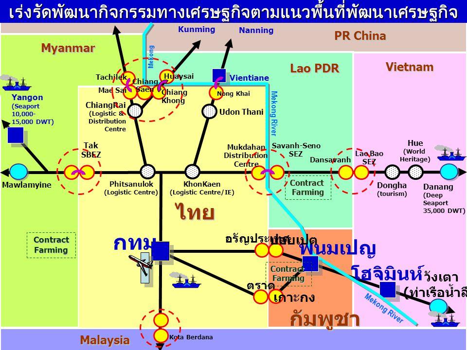 17 เร่งรัดพัฒนากิจกรรมทางเศรษฐกิจตามแนวพื้นที่พัฒนาเศรษฐกิจ กทม. Yangon (Seaport 10,000- 15,000 DWT) พนมเปญ โฮจิมินห์ Vientiane Nong Khai Chiang Khong