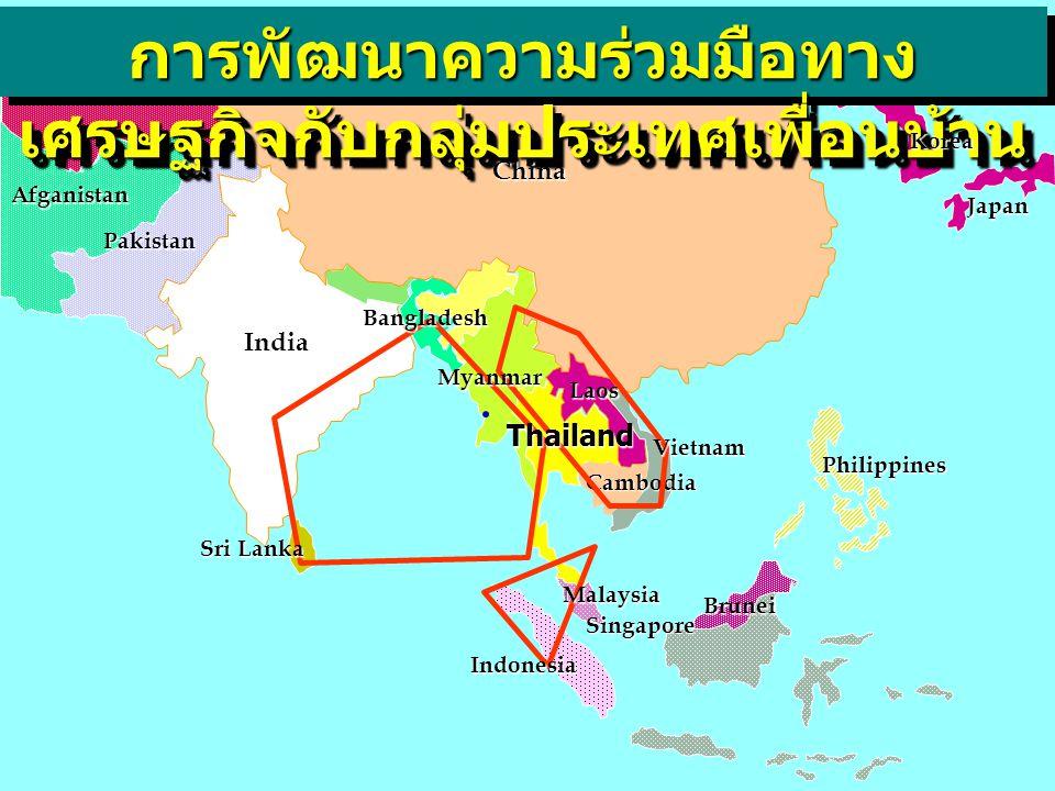 การพัฒนาความร่วมมือทาง เศรษฐกิจกับกลุ่มประเทศเพื่อนบ้าน Cambodia Bangladesh Thailand Vietnam Laos Myanmar China India Malaysia Indonesia Singapore Bru