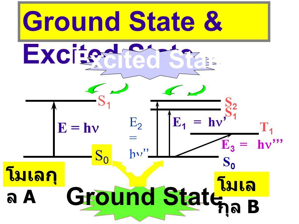 Energy 6 ( 1 S 0 ) 6(1P1)6(1P1) 6 ( 3 P 1 ) 6 ( 3 P 0 ) 6 ( 3 D 1 ) 6(3D2)6(3D2) 184.