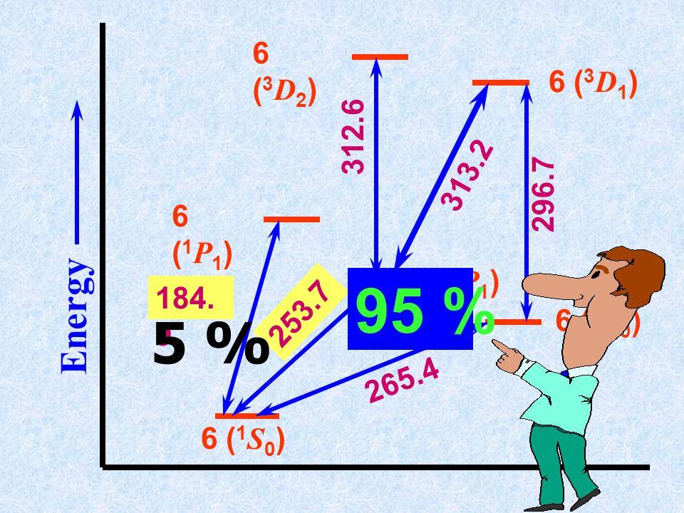 หลอดมีความดันต่ำ ป 10 -3 mm Hg Hg ( 3 P 1 ) ฎ Hg ( 1 S 0 )+ 253.7 nm Hg ( 1 P 1 ) ฎ  Hg ( 1 S 0 )+ 184.9 nm แสงที่ได้ ป  95 % เป็นแสงที่มี ความยาวคลื่น 253.7 nm และอีก 5 % เป็นแสงที่มีความยาว คลื่น 184.9 nm