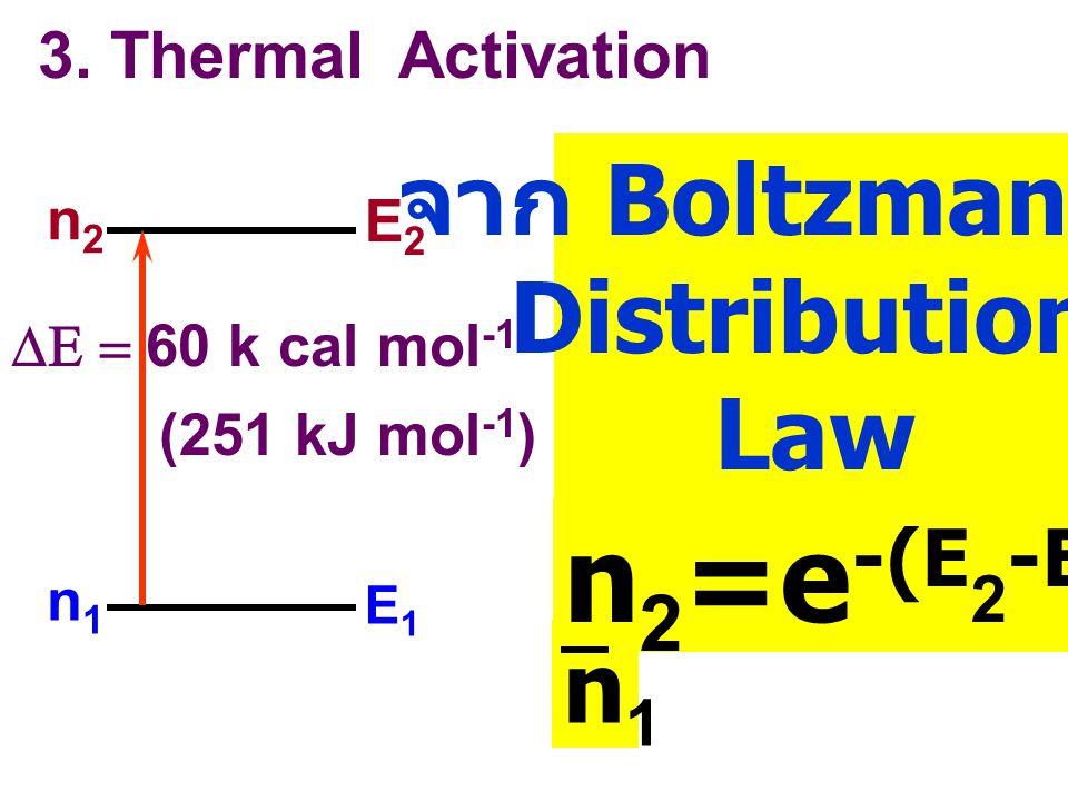 "2. Ionization (Ionizing Radiation) "" เป็นพื้นฐานของเทคนิค เช่น Pulse Radiolysis หรือ Scintillation Detection""   rays   rays   rays M M + + e - i"