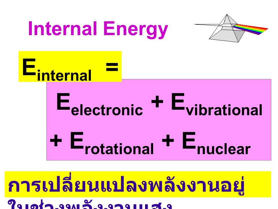 หลอดมีความดันขนาดกลาง ป 1 บรรยากาศ ( 760 mmHg) เนื่องจาก Hg( 3 P 1 ) มี เสถียรภาพมากกว่ากรณีที่ มีความดันต่ำ จึงอาจถูก กระตุ้น ให้มีพลังงานสูงขึ้นไปอีก จะคายแสงได้หลายค่า ความยาวคลื่น