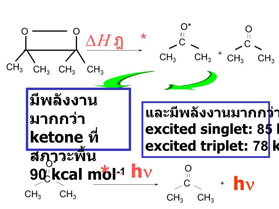 3) Peroxide Decomposition - เป็นตัวอย่างการเกิด chemiluminescence ที่ดีที่สุด - ปฏิกิริยาการสลายตัว เกิดผ่าน intermediate dioxatane (O-O) ซึ่งให้ความร้อน ออกมามากมาย มากระตุ้น โมเลกุล ให้อยู่ในสภาวะเร้า - โมเลกุลที่สภาวะเร้ากลับสู่สภาวะพื้น เกิดการ เรืองแสง