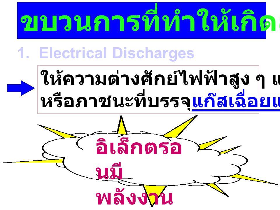 OO CH 3  ฎ  C O* CH 3 + C O มีพลังงาน มากกว่า ketone ที่ สภาวะพื้น 90 kcal mol -1 และมีพลังงานมากกว่า excited singlet: 85 kcal mol -1 excited triplet: 78 kcal mol -1 * h  C O* CH 3 + C O h 