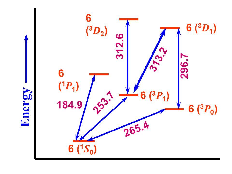 Energy 6 ( 1 S 0 ) 6(1P1)6(1P1) 6 ( 3 P 1 ) 6 ( 3 P 0 ) 6 ( 3 D 1 ) 6(3D2)6(3D2) 184.9 253.7 265.4 312.6 296.7 313.2