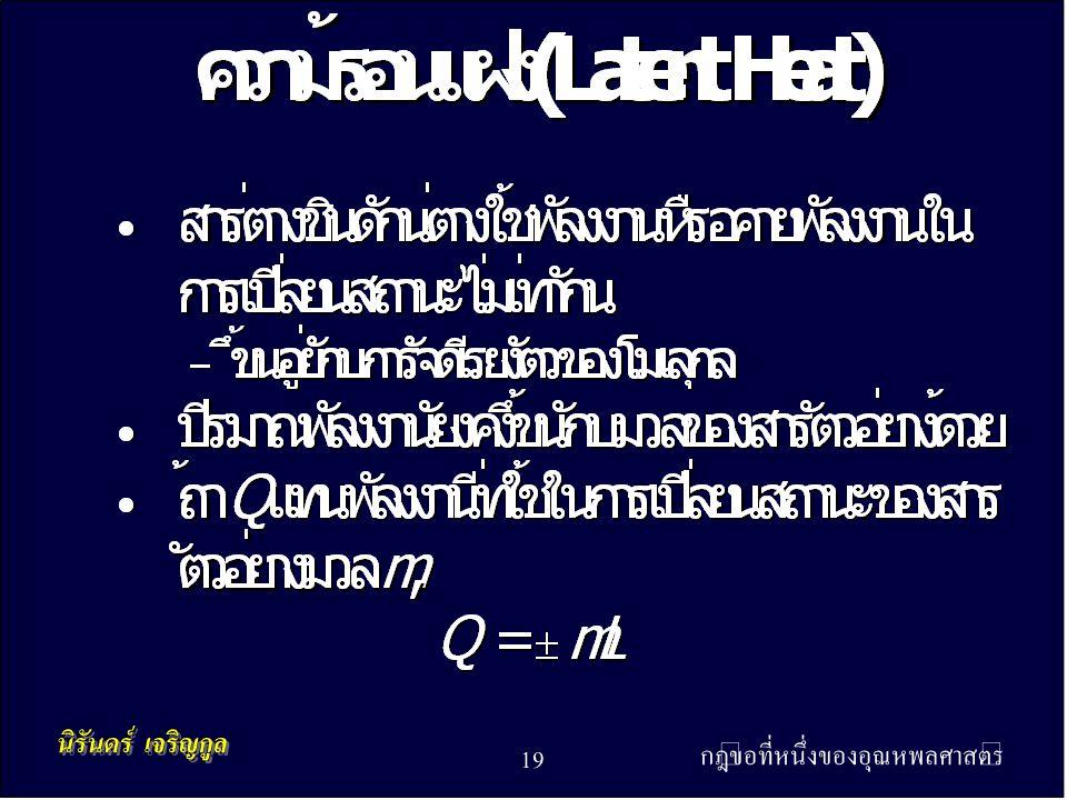 กฎข้อที่หนึ่งของอุณหพลศาสตร์ 19