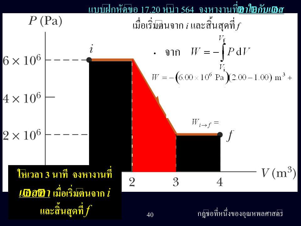 กฎข้อที่หนึ่งของอุณหพลศาสตร์ 40 แบบฝึกหัดข้อ 17.20 หน้า 564 จงหางานที่ ทำให้กับแก๊ส เมื่อเริ่มต้นจาก i และสิ้นสุดที่ f • จาก ให้เวลา 3 นาที จงหางานที่ แก๊สทำ เมื่อเริ่มต้นจาก i และสิ้นสุดที่ f