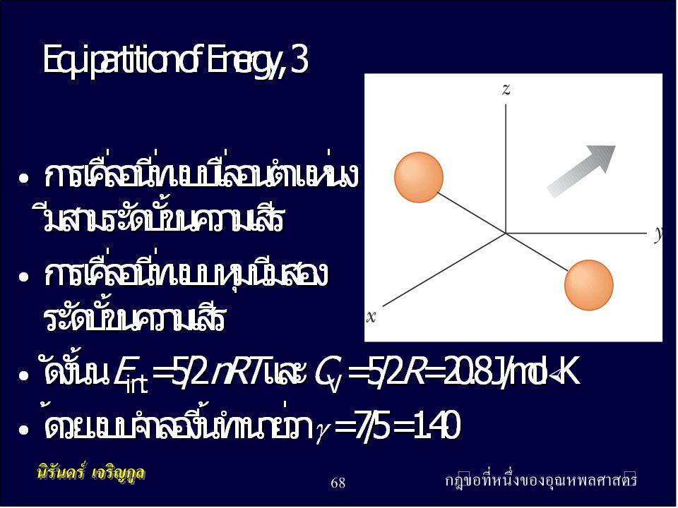 กฎข้อที่หนึ่งของอุณหพลศาสตร์ 68