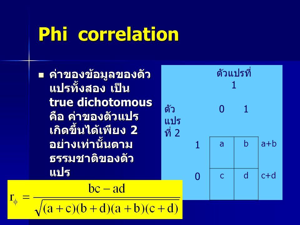 Phi correlation  ค่าของข้อมูลของตัว แปรทั้งสอง เป็น true dichotomous คือ ค่าของตัวแปร เกิดขึ้นได้เพียง 2 อย่างเท่านั้นตาม ธรรมชาติของตัว แปร ตัวแปรที่ 1 ตัว แปร ที่ 2 01 1 aba+b 0 cdc+d
