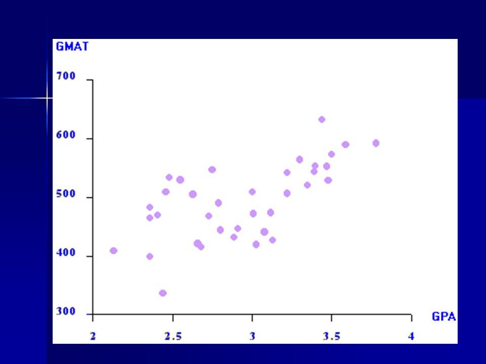 สหสัมพันธ์ (correlation)  แยกเป็นคำ 2 คำ คือ สห ซึ่งหมายถึง ร่วมกันหรือด้วยกัน และความสัมพันธ์ หมายถึง ความเกี่ยวข้องกัน เมื่อเหตุการณ์ 2 เหตุการณ์ที่โดยปกติมักเกิดขึ้นพร้อมกัน จะบอกว่าสองเหตุการณ์นั้นมีสหสัมพันธ์กัน เช่น คนผมสีดำและตาสีน้ำตาล คนผมสี ทองและตาสีฟ้า นอกจากนี้ เมื่อมีการ เปลี่ยนแปลงในเหตุการณ์หนึ่ง ก็มักเกิดการ เปลี่ยนแปลงในอีกเหตุการณ์หนึ่งควบคู่กัน เช่น เมื่อเด็กสูงขึ้น เขาน่าจะมีน้ำหนัก เพิ่มขึ้น
