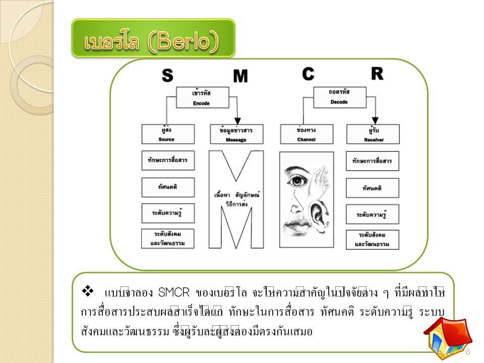  แบบจำลอง SMCR ของเบอร์โล จะให้ความสำคัญในปัจจัยต่าง ๆ ที่มีผลทำให้ การสื่อสารประสบผลสำเร็จได้แก่ ทักษะในการสื่อสาร ทัศนคติ ระดับความรู้ ระบบ สังคมและวัฒนธรรม ซึ่งผู้รับละผู้ส่งต้องมีตรงกันเสมอ 6