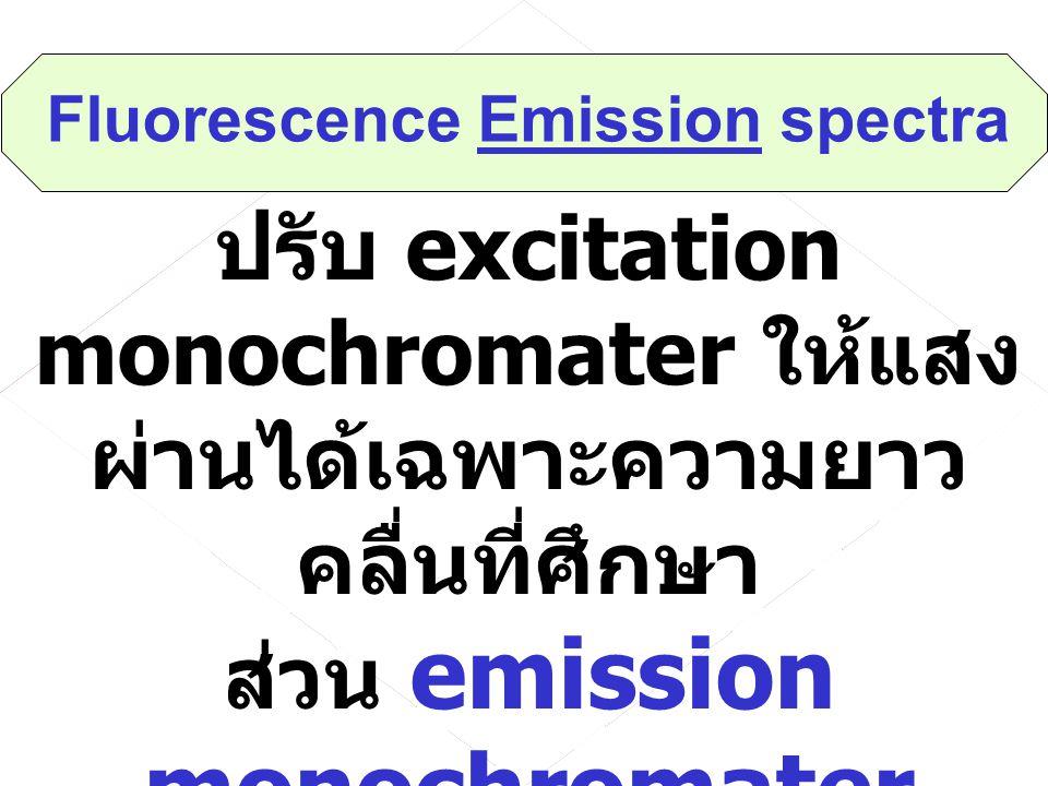Spectrofluorimeter Fluorescence spectra Emission Excitation