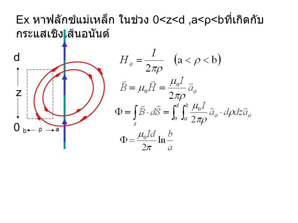 Ex หาฟลักซ์แม่เหล็ก ในช่วง 0<z<d,a<ρ<b ที่เกิดกับ กระแสเชิงเส้นอนันต์ 0 d z ρ b a