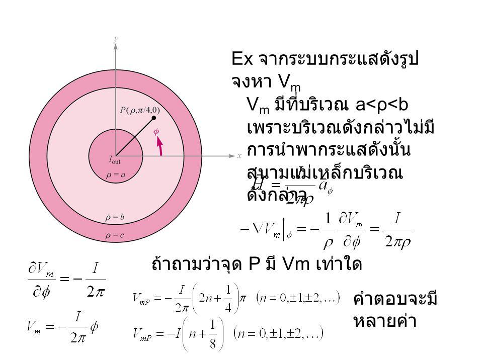 Ex จากระบบกระแสดังรูป จงหา V m V m มีที่บริเวณ a<ρ<b เพราะบริเวณดังกล่าวไม่มี การนำพากระแสดังนั้น สนามแม่เหล็กบริเวณ ดังกล่าว ถ้าถามว่าจุด P มี Vm เท่าใด คำตอบจะมี หลายค่า