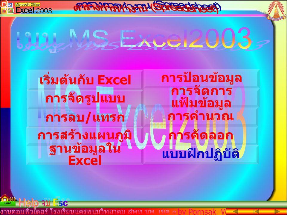by Pornsak Wongsiri เริ่มต้นกับ Excel การป้อนข้อมูล การจัดรูปแบบ การลบ / แทรก การคำนวณ การคัดลอกการสร้างแผนภูมิ ฐานข้อมูลใน Excel การจัดการ แฟ้มข้อมูล แบบฝึกปฏิบัติ