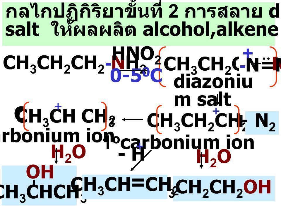 กลไกปฏิกิริยาขั้นที่ 2 การสลาย diazonium salt ให้ผลผลิต alcohol,alkene และ N 2 CH 3 CH 2 CH 2 + CH 3 CH 2 CH 2 -NH 2 HNO 2 0-5 0 C CH 3 CH 2 CH 2 -NH 2 -N=N + + N 2 CH 3 CH 2 CH 2 + CH 3 CH CH 3 + 1 o carbonium ion diazoniu m salt 2 o carbonium ion H2OH2O CH 3 CH 2 CH 2 OH CH 3 CHCH 3 OH CH 3 CH = CH 2 H2OH2O - H +