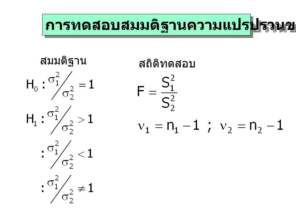 การทดสอบสมมติฐานความแปรปรวนของสองประชากร สมมติฐาน สถิติทดสอบ