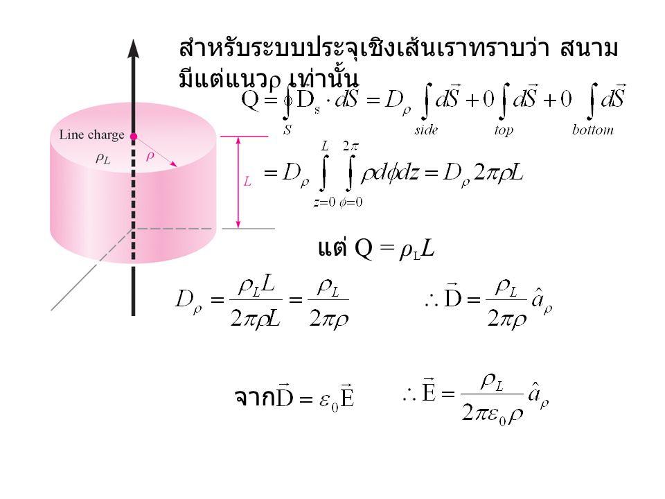 สำหรับระบบประจุเชิงเส้นเราทราบว่า สนาม มีแต่แนว ρ เท่านั้น แต่ Q = ρ L L จาก