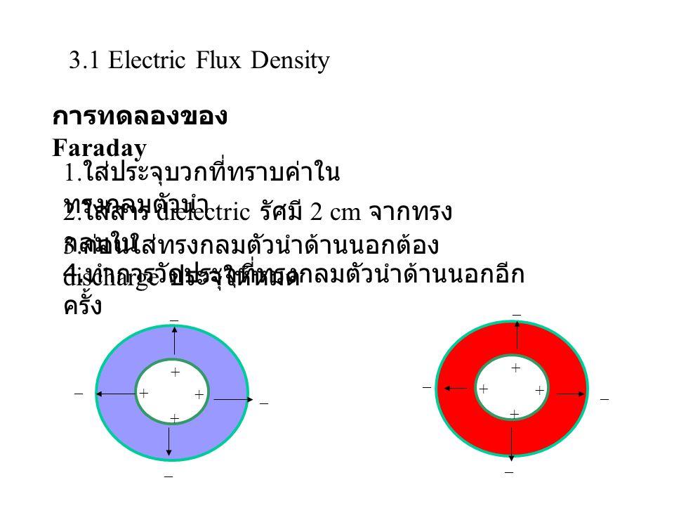 ผลการ ทดลอง วัดประจุได้เท่ากับประจุด้านใน แต่ ชนิดตรงกันข้าม เมื่อเปลี่ยนสาร dielectric ที่คั่นกลาง ผล ปรากฏเหมือนเดิม สรุปผลการ ทดลอง ผลที่ได้ แสดงว่าระหว่างตัวนำ 2 ตัวที่ขั้นกลางด้วย สาร dielectric จะเกิดการกระจัดทางไฟฟ้าขึ้น ซึ่ง การกระจัดนี้ ไม่ได้ขึ้นกับชนิดของสารที่ขั้นกลาง ระหว่างผิวตัวนำ การกระจัดทางไฟฟ้าที่ไม่ขึ้นกับชนิดของสาร dielectric นี้คือ electric flux นั่นเอง การกระจัดดังกล่าวส่งผลให้เกิด ประจุชนิดตรงข้ามที่อีกด้านที่มีขนาด เท่ากันกับขนาดของประจุด้านใน