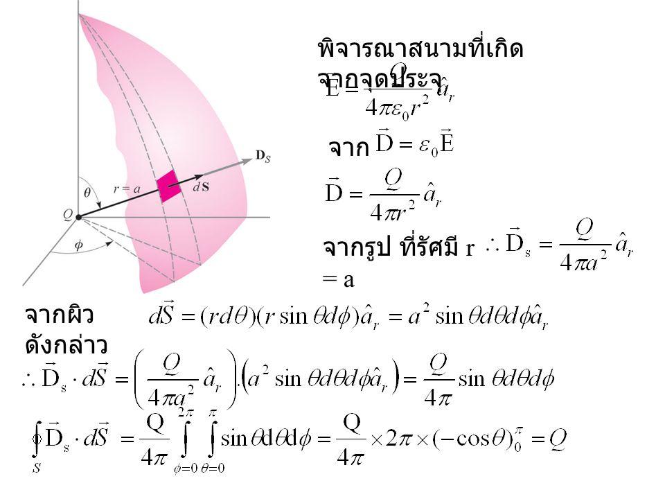พิจารณาสนามที่เกิด จากจุดประจุ จาก จากรูป ที่รัศมี r = a จากผิว ดังกล่าว